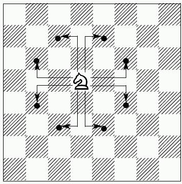 Как играть в шахматы. Конь