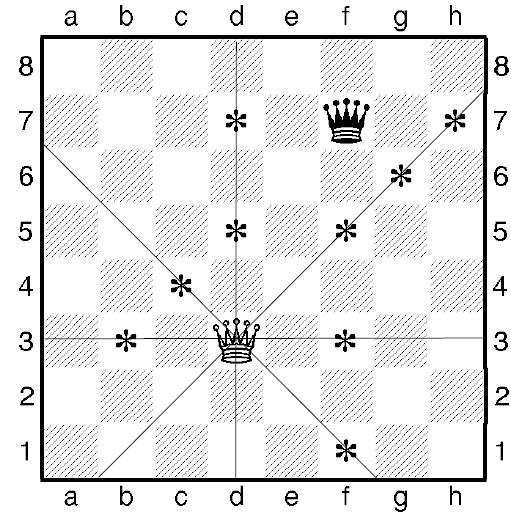 Как играть в шахматы. Ферзь
