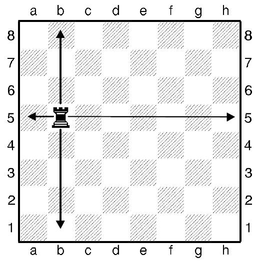Как играть в шахматы. Ладья